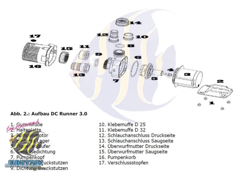 low priced 75618 90412 Aqua Medic Filterkorb DC Runner 3.0/ 3.1 (100.330-14 ...