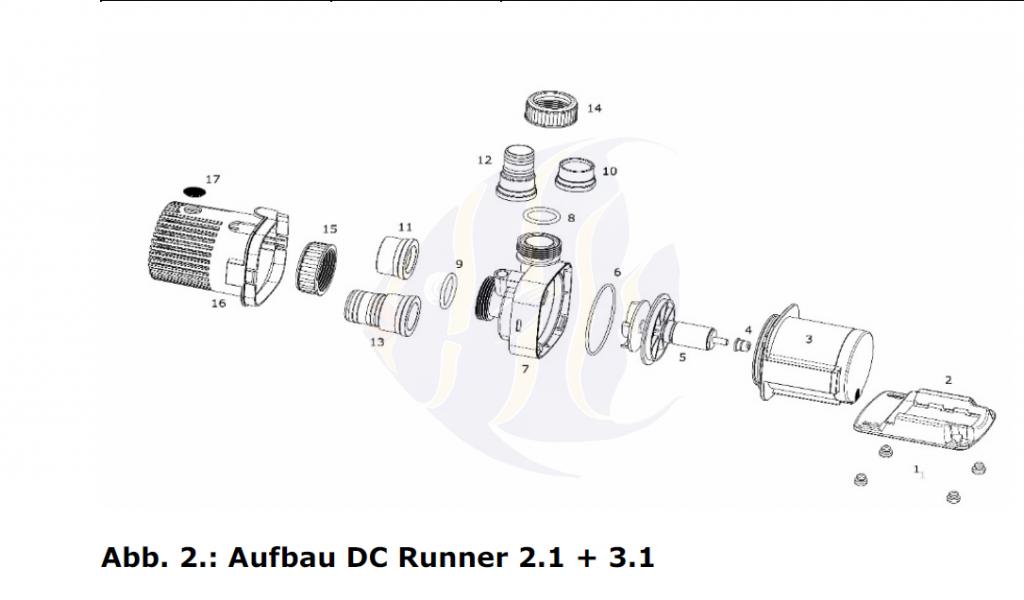 finest selection 84aae 6b0d5 Aqua Medic Set of Connectors and Seals DC Runner 2.1 ...